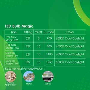 Spek LED Bulb Magic