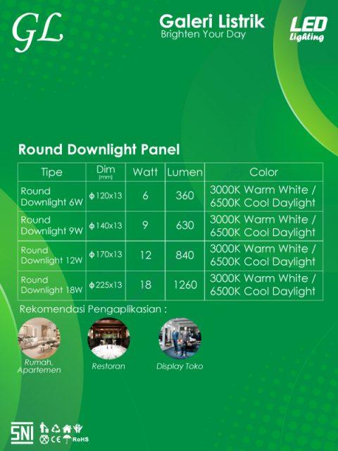 GL LED Round Downlight Panel
