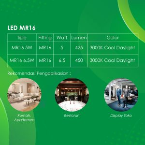 Lampu GL LED MR 16