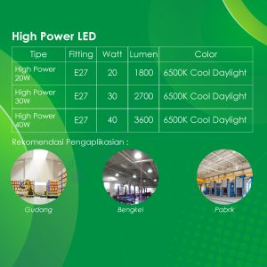 Spek High Power LED Bulb